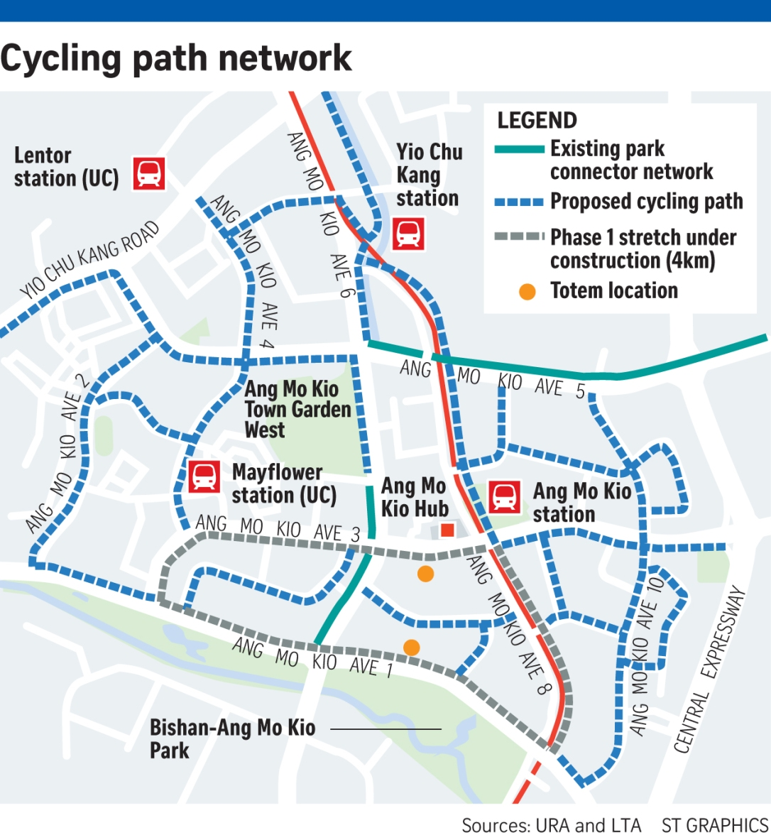 AMK cycling path, park cconnectors, MRT stations by LTA & URA