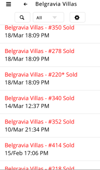 Belgravia Villas Phase 1 BV1 100% Sold Out Transaction dates
